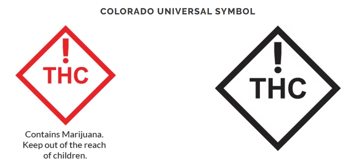 Colorado Cannabis Label and Packing Requirement